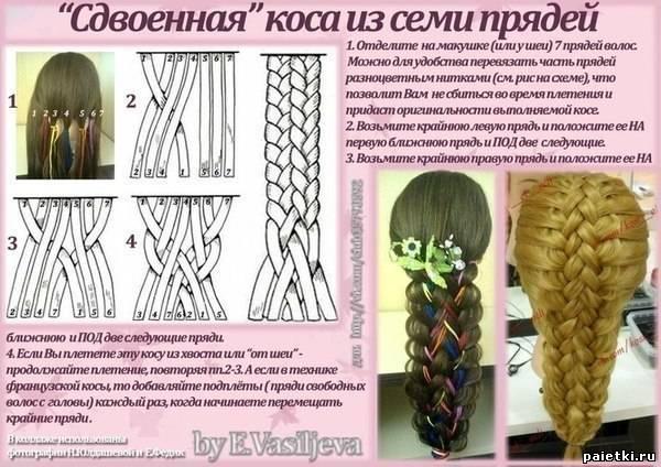 Плетение кос с пошаговой инструкцией видео