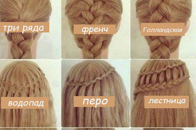 Плетение кос с названиями